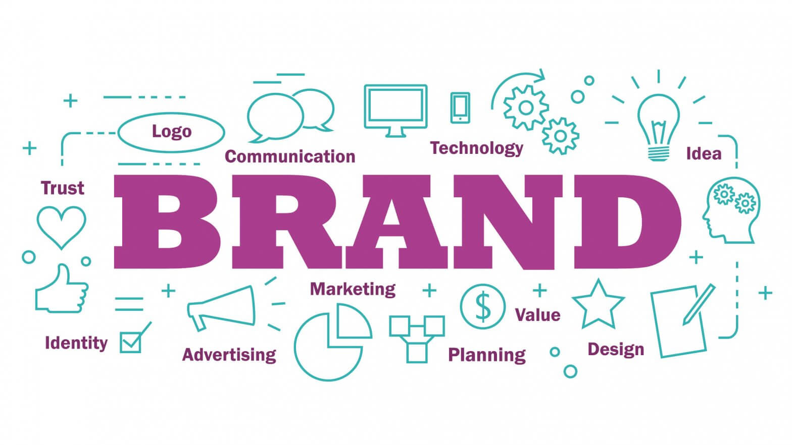 Creating A Strong Corporate Brand